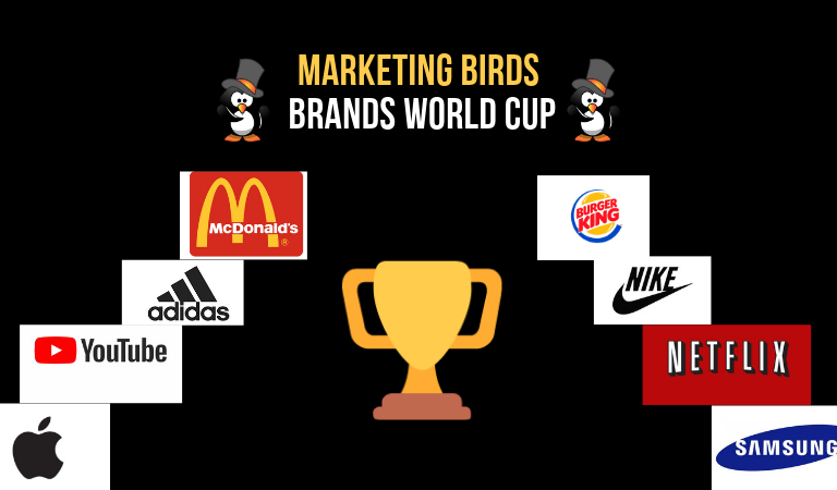 The Winner of the Brands World Cup was Announced!